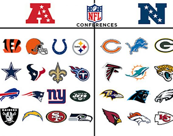 National Football League Conferences